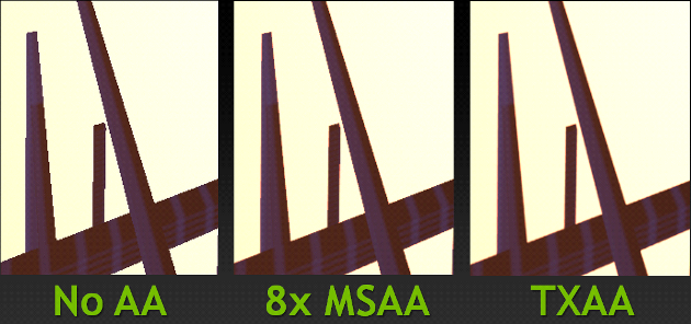 Anti-Aliasing - TXAA